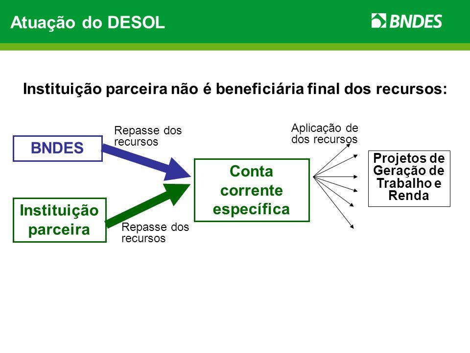 Atuação do DESOL Instituição parceira não é beneficiária final dos recursos: Repasse dos recursos.