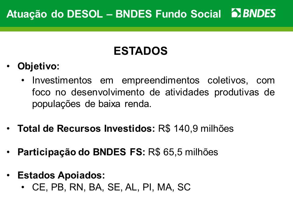 Atuação do DESOL – BNDES Fundo Social
