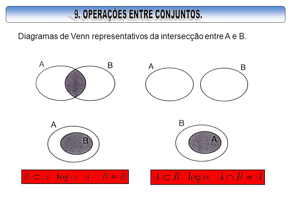 9. OPERAÇÕES ENTRE CONJUNTOS.