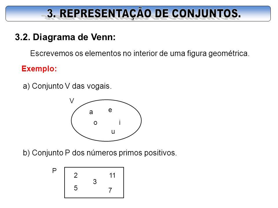 3. REPRESENTAÇÃO DE CONJUNTOS.