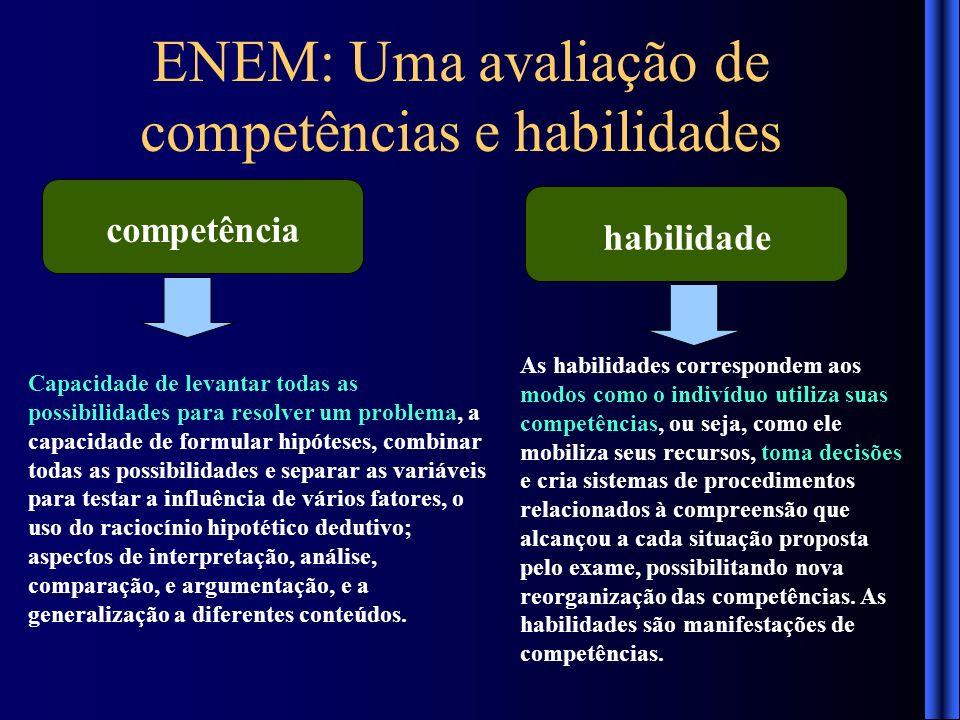 ENEM: Uma avaliação de competências e habilidades