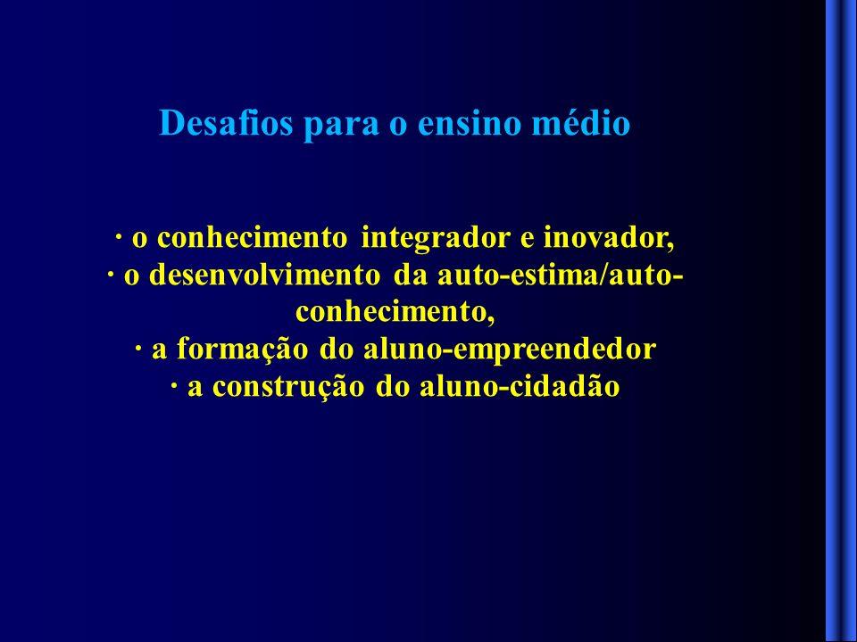 Desafios para o ensino médio · o conhecimento integrador e inovador, · o desenvolvimento da auto-estima/auto-conhecimento, · a formação do aluno-empreendedor · a construção do aluno-cidadão