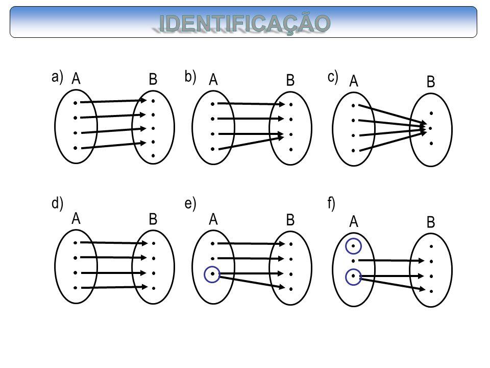 IDENTIFICAÇÃO a) A B b) A B c) A B d) A B e) A B f) A B