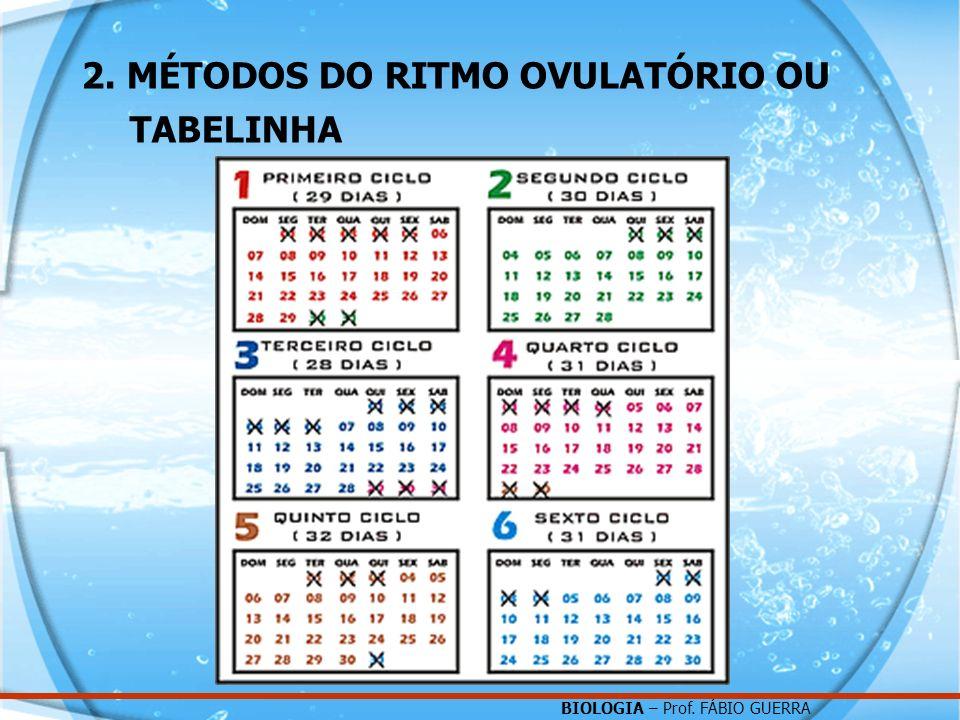 2. MÉTODOS DO RITMO OVULATÓRIO OU TABELINHA