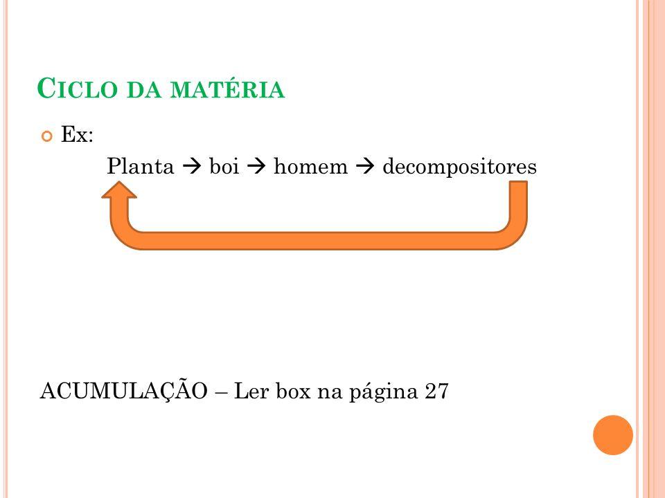 Ciclo da matéria Ex: Planta  boi  homem  decompositores