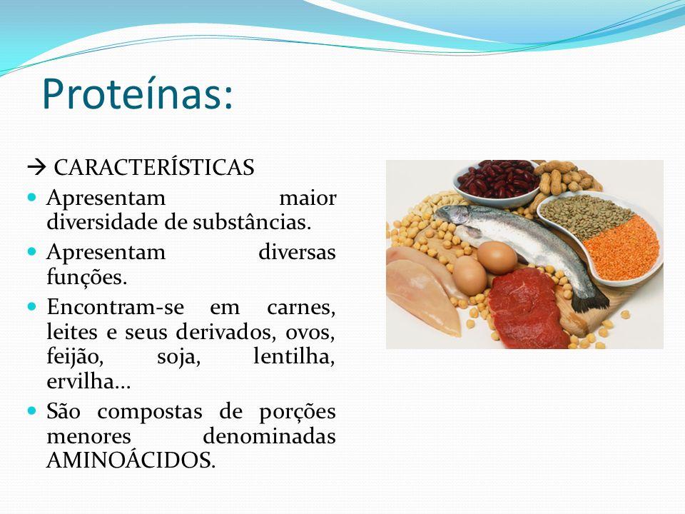 Proteínas:  CARACTERÍSTICAS