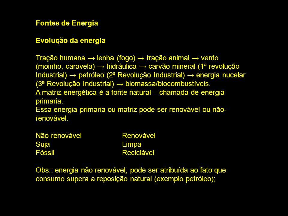 Fontes de Energia Evolução da energia.