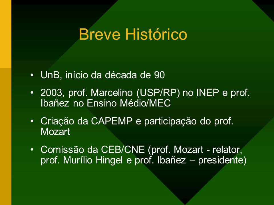 Breve Histórico UnB, início da década de 90
