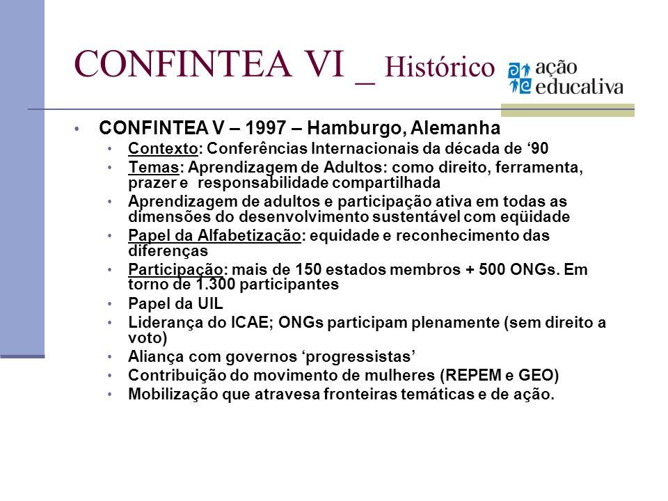 CONFINTEA VI _ Histórico