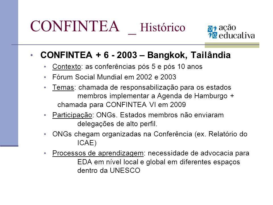 CONFINTEA _ Histórico CONFINTEA + 6 - 2003 – Bangkok, Tailândia