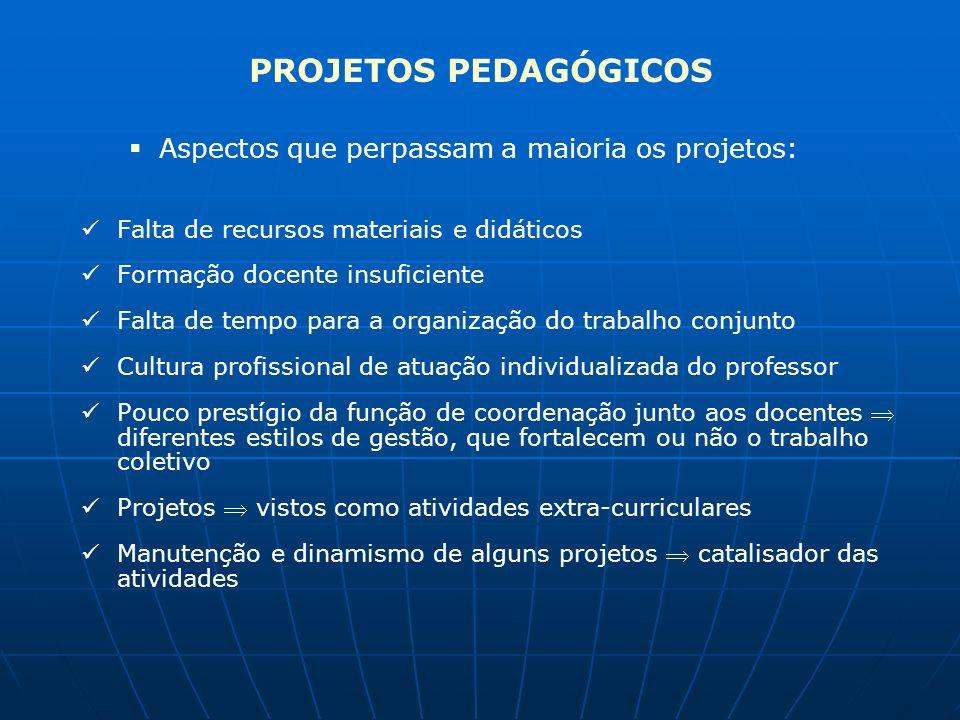 PROJETOS PEDAGÓGICOS Aspectos que perpassam a maioria os projetos:
