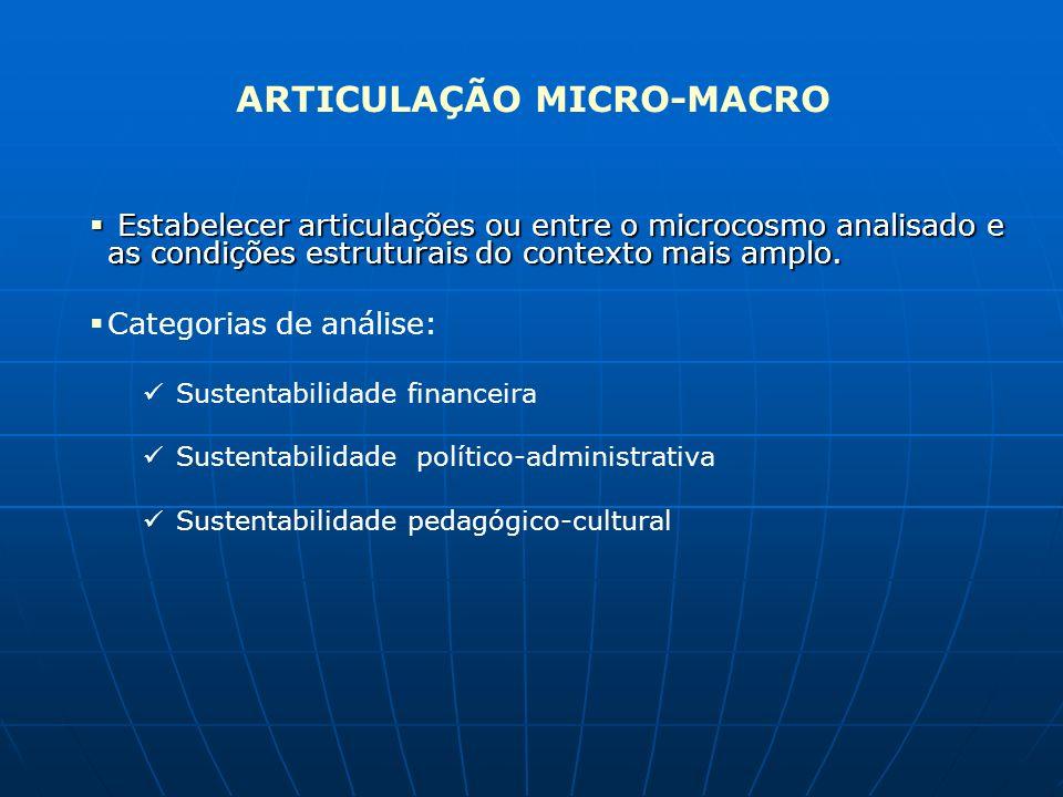 ARTICULAÇÃO MICRO-MACRO