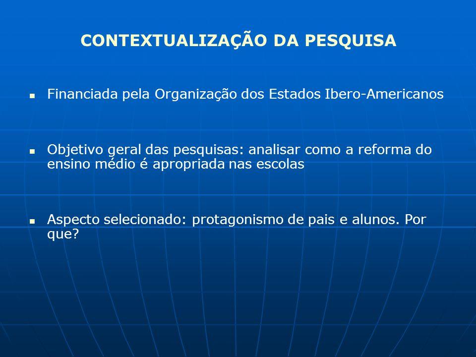 CONTEXTUALIZAÇÃO DA PESQUISA