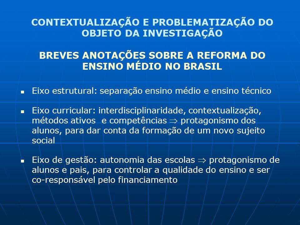 CONTEXTUALIZAÇÃO E PROBLEMATIZAÇÃO DO OBJETO DA INVESTIGAÇÃO BREVES ANOTAÇÕES SOBRE A REFORMA DO ENSINO MÉDIO NO BRASIL