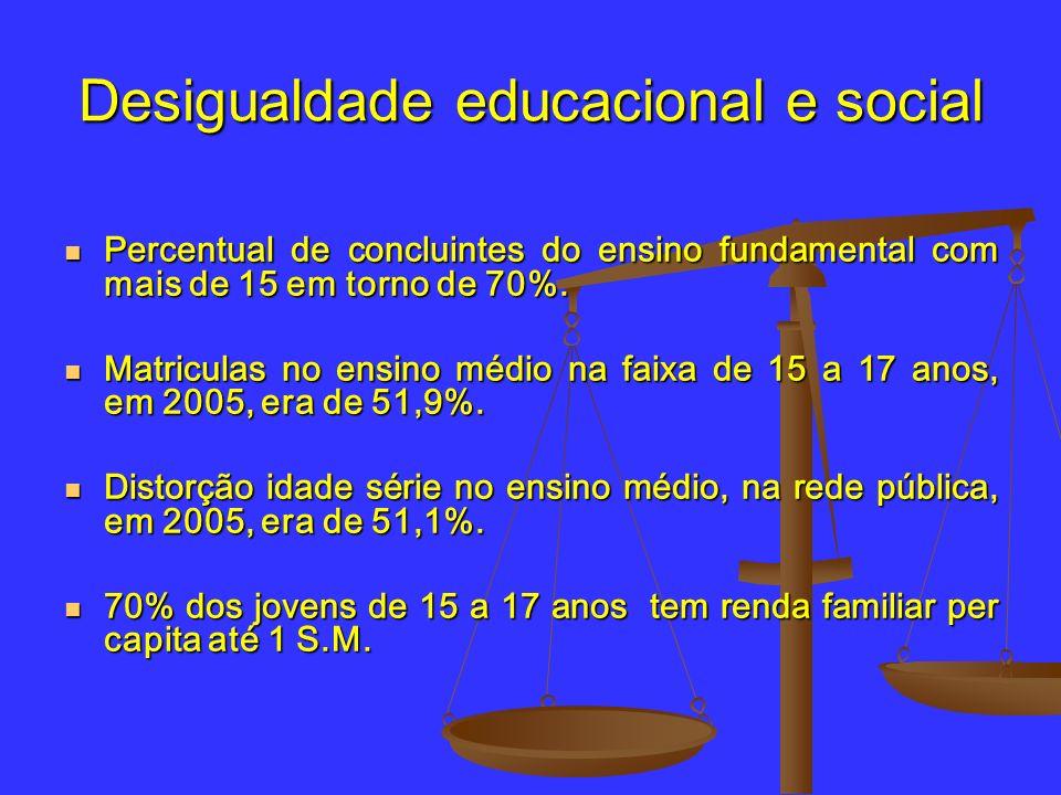 Desigualdade educacional e social