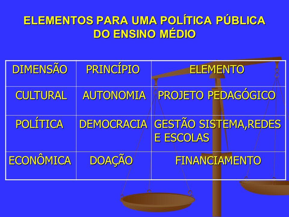 ELEMENTOS PARA UMA POLÍTICA PÚBLICA DO ENSINO MÉDIO