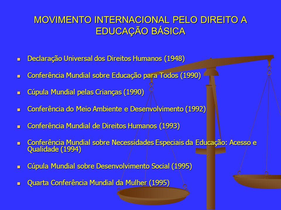 MOVIMENTO INTERNACIONAL PELO DIREITO A EDUCAÇÃO BÁSICA