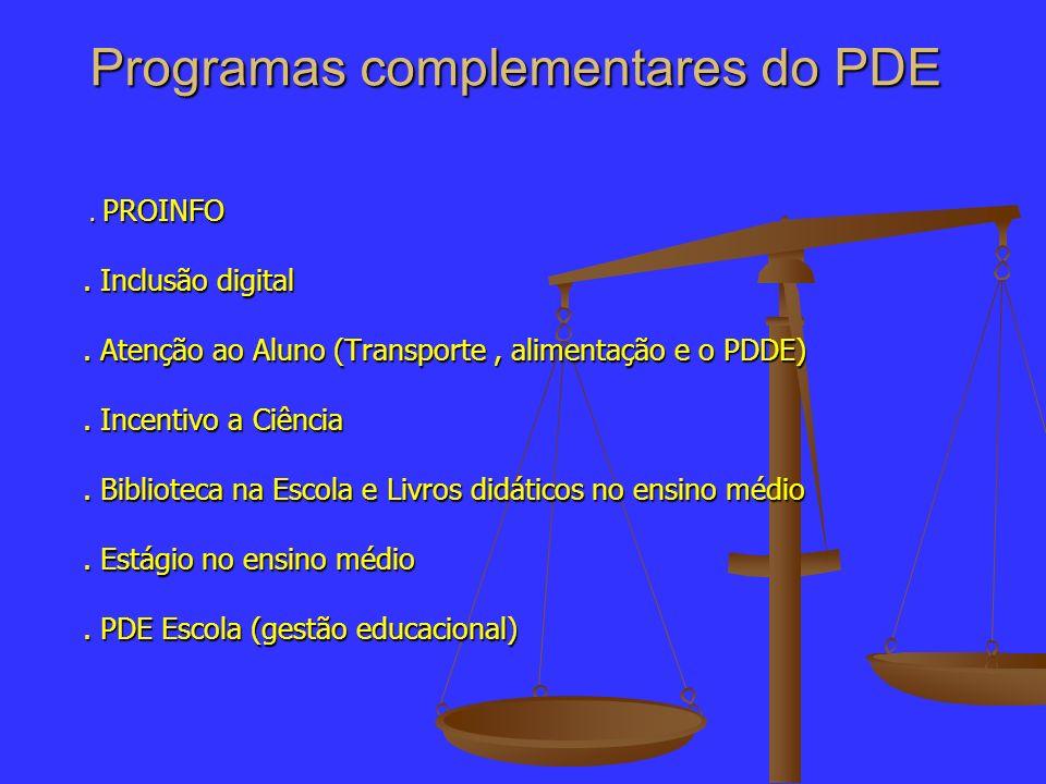 Programas complementares do PDE
