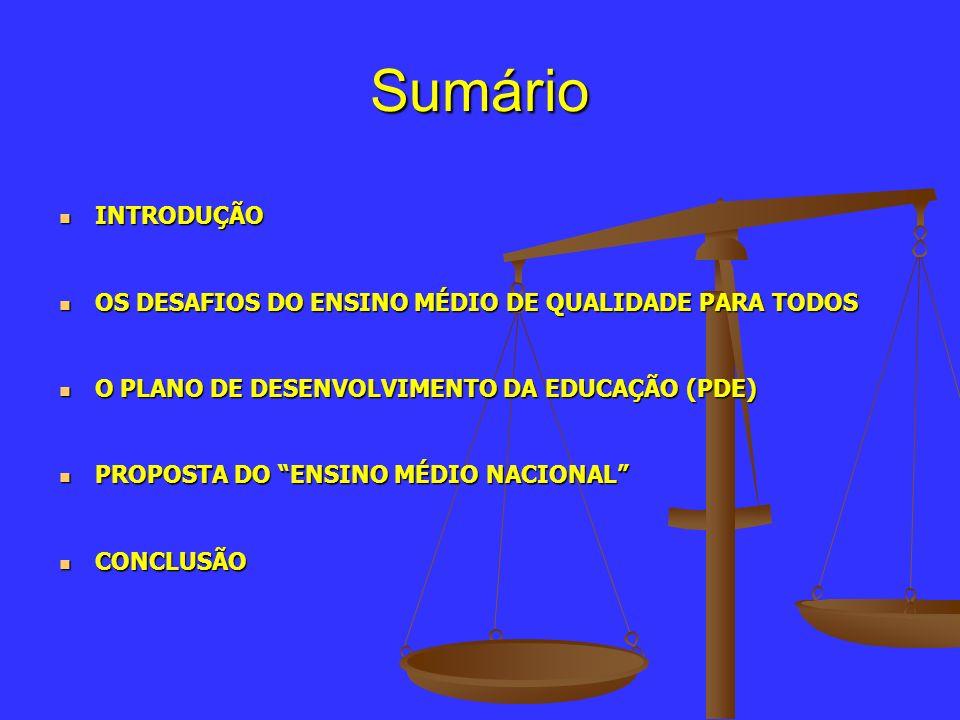 Sumário INTRODUÇÃO OS DESAFIOS DO ENSINO MÉDIO DE QUALIDADE PARA TODOS