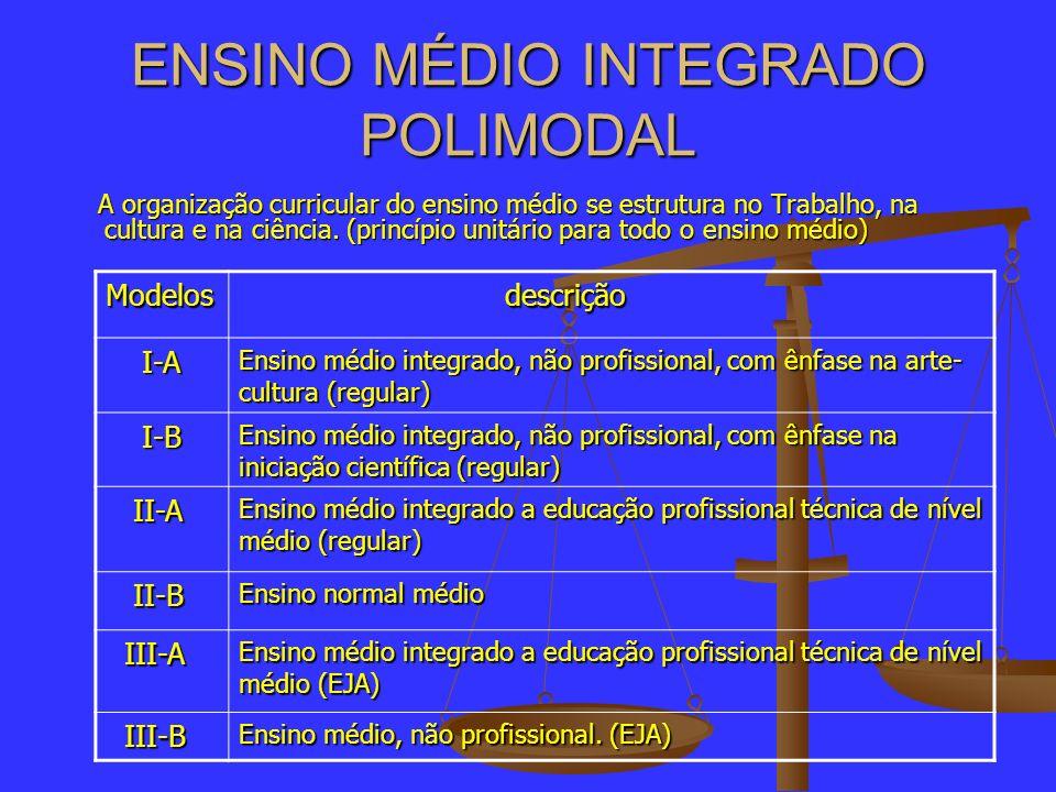 ENSINO MÉDIO INTEGRADO POLIMODAL