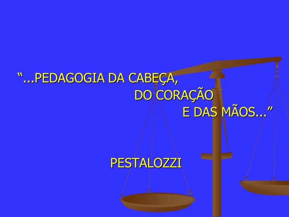...PEDAGOGIA DA CABEÇA, DO CORAÇÃO E DAS MÃOS... PESTALOZZI