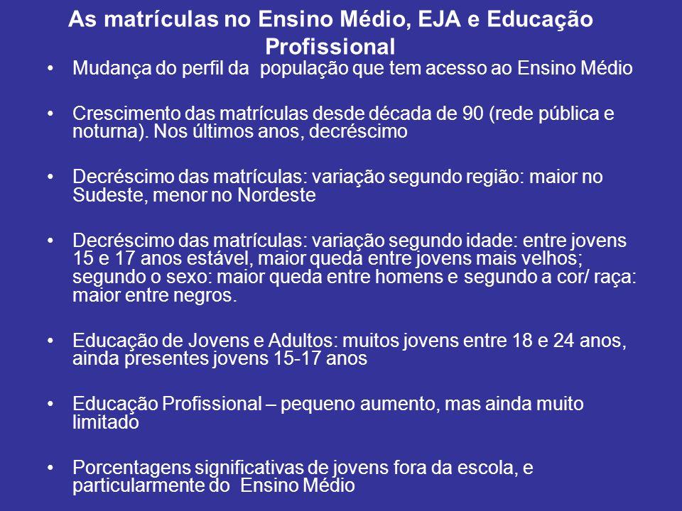As matrículas no Ensino Médio, EJA e Educação Profissional
