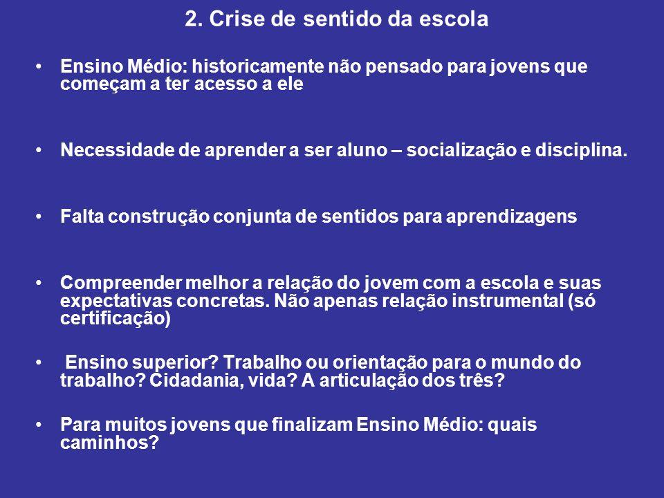 2. Crise de sentido da escola
