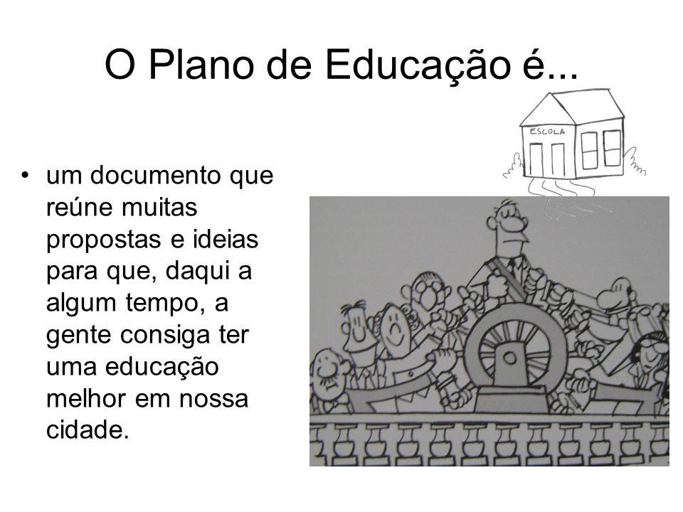 O Plano de Educação é...