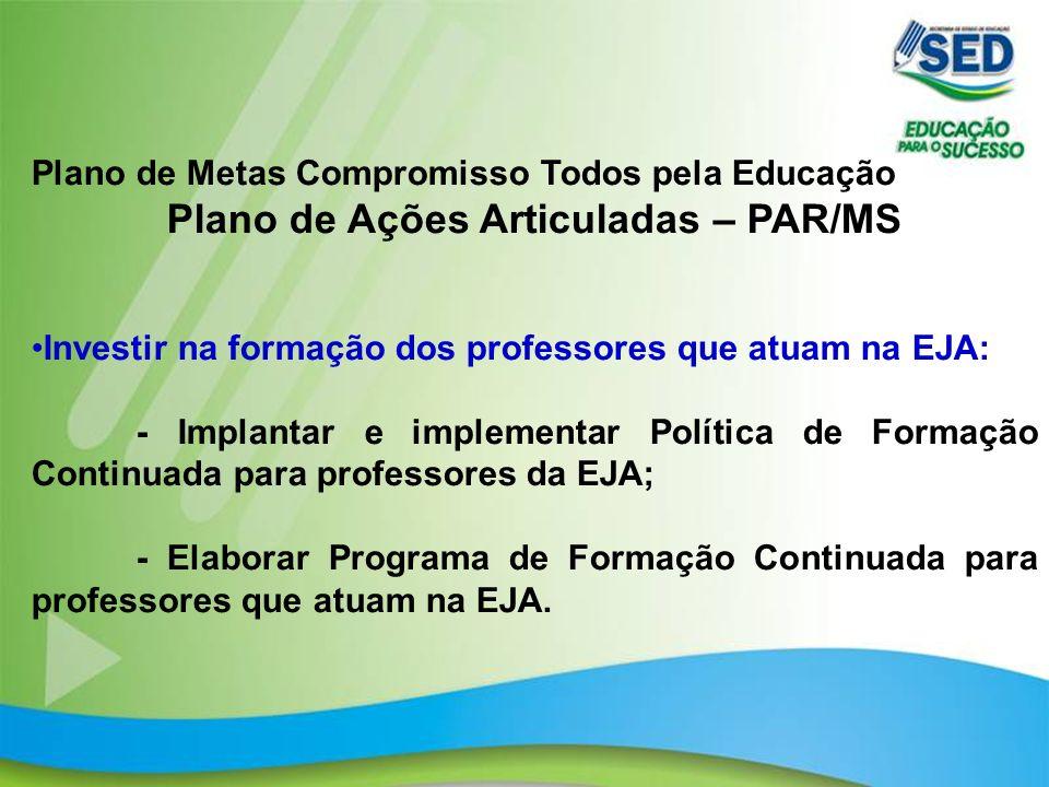 Plano de Ações Articuladas – PAR/MS