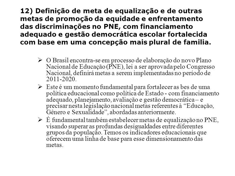 12) Definição de meta de equalização e de outras metas de promoção da equidade e enfrentamento das discriminações no PNE, com financiamento adequado e gestão democrática escolar fortalecida com base em uma concepção mais plural de familia.