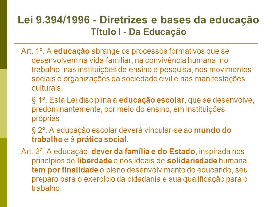 Lei 9.394/1996 - Diretrizes e bases da educação Título I - Da Educação