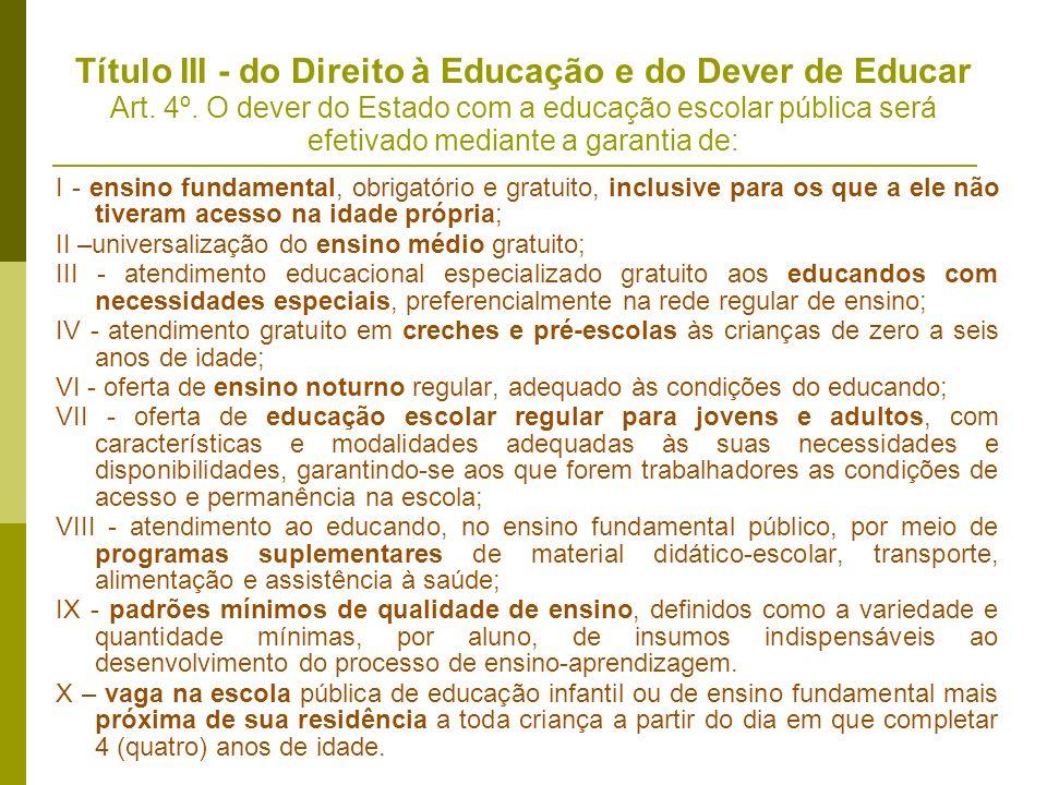 Título III - do Direito à Educação e do Dever de Educar Art. 4º
