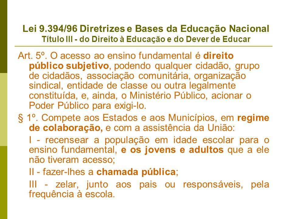 Lei 9.394/96 Diretrizes e Bases da Educação Nacional Título III - do Direito à Educação e do Dever de Educar