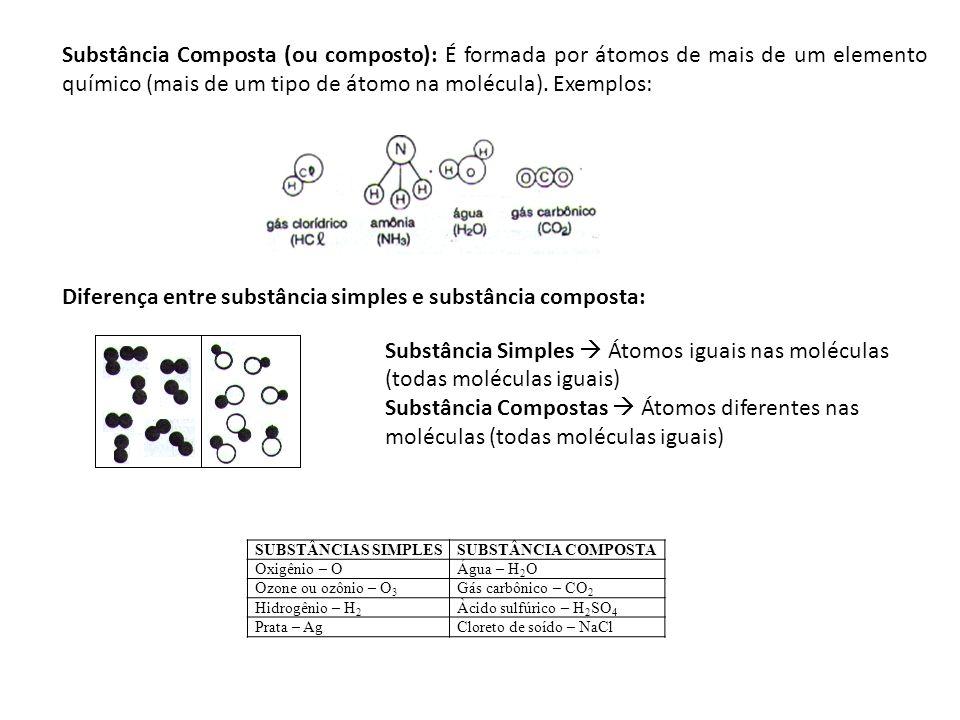 Diferença entre substância simples e substância composta: