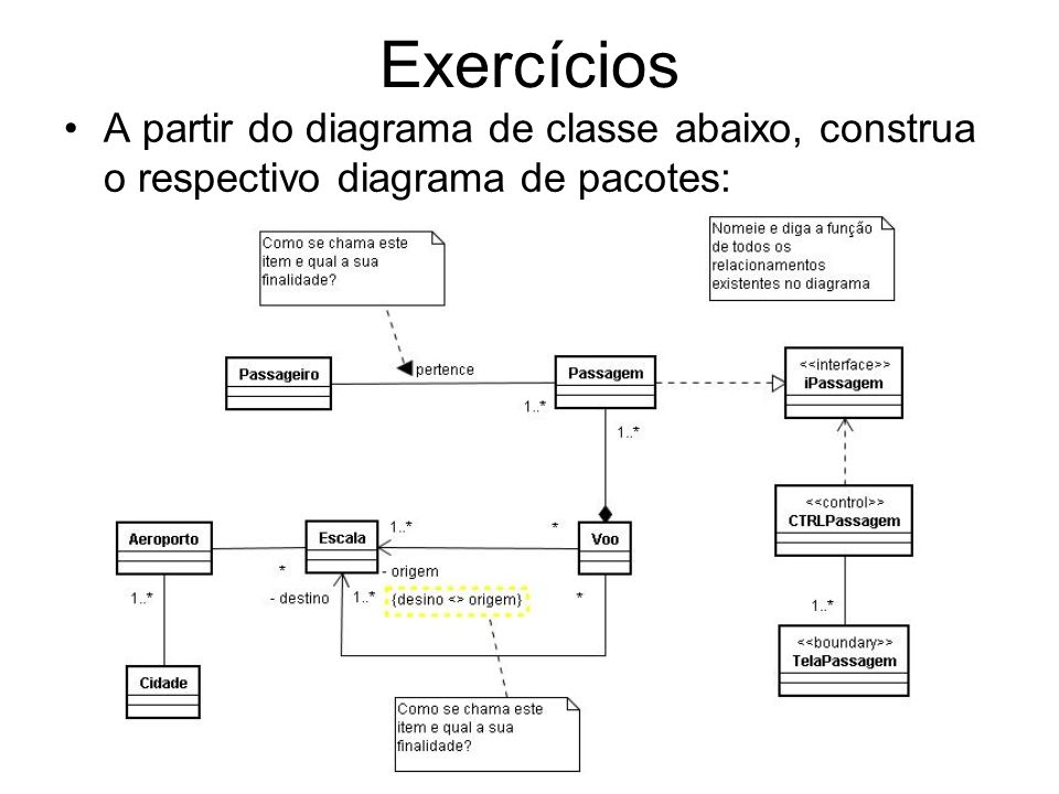 Exercícios A partir do diagrama de classe abaixo, construa o respectivo diagrama de pacotes: