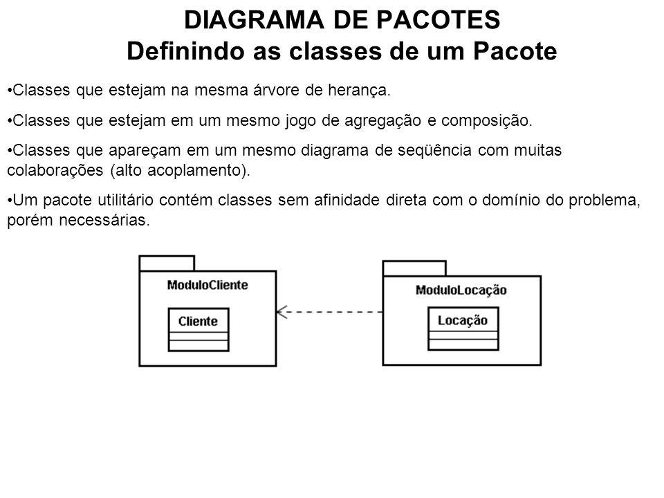 DIAGRAMA DE PACOTES Definindo as classes de um Pacote