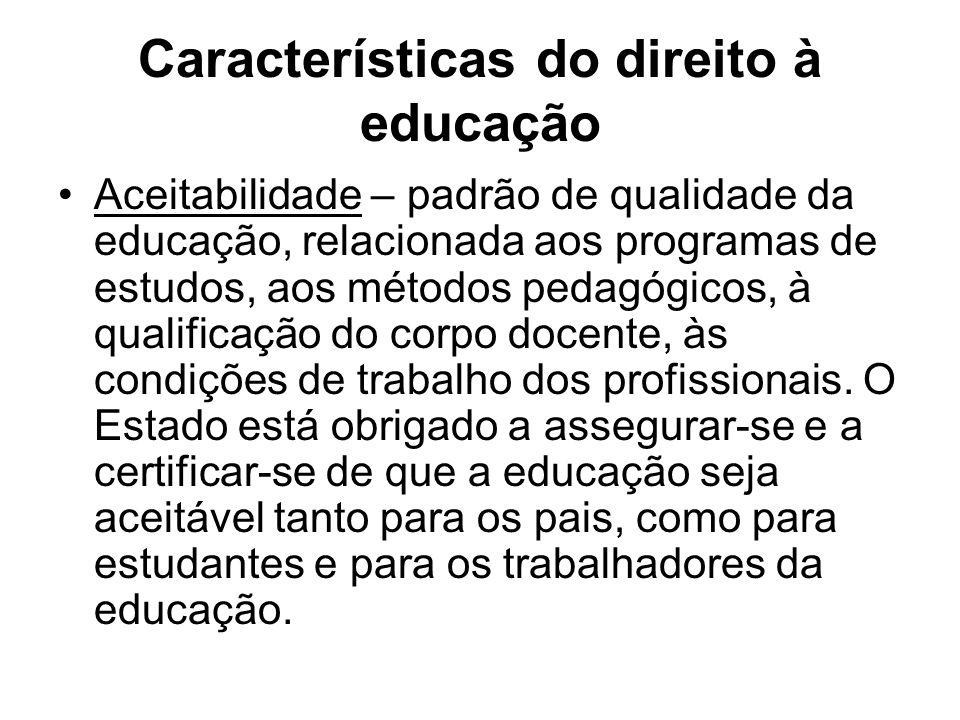 Características do direito à educação