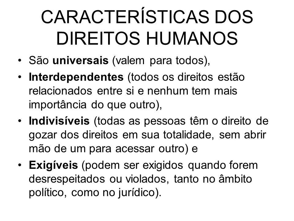 CARACTERÍSTICAS DOS DIREITOS HUMANOS