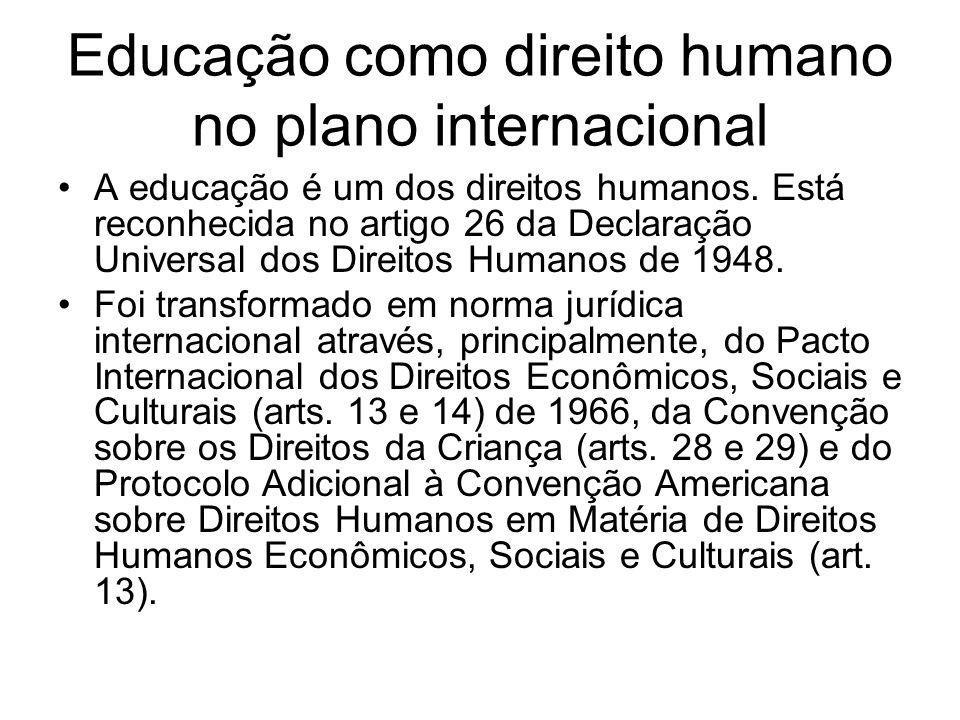 Educação como direito humano no plano internacional