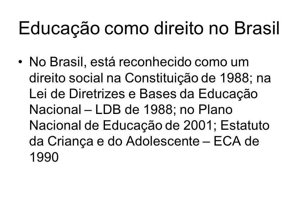 Educação como direito no Brasil
