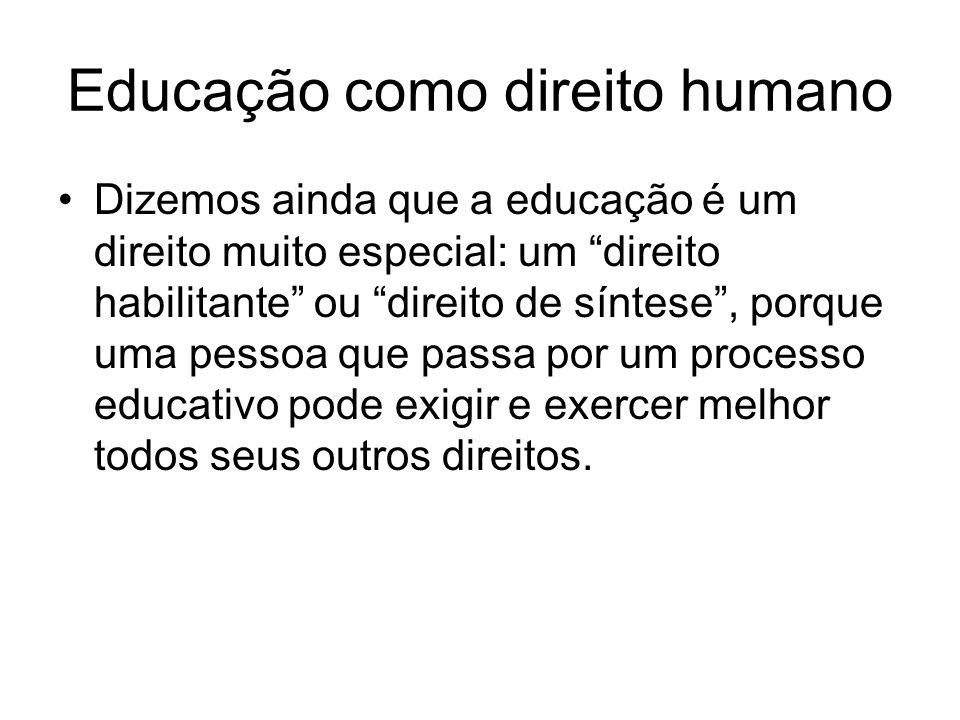 Educação como direito humano