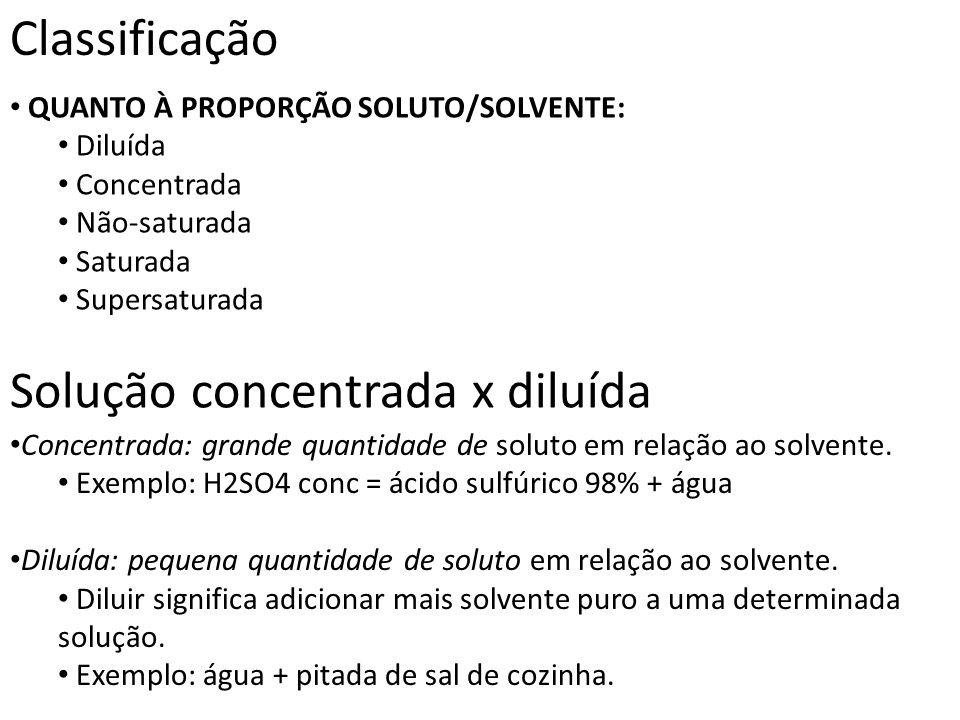 Solução concentrada x diluída