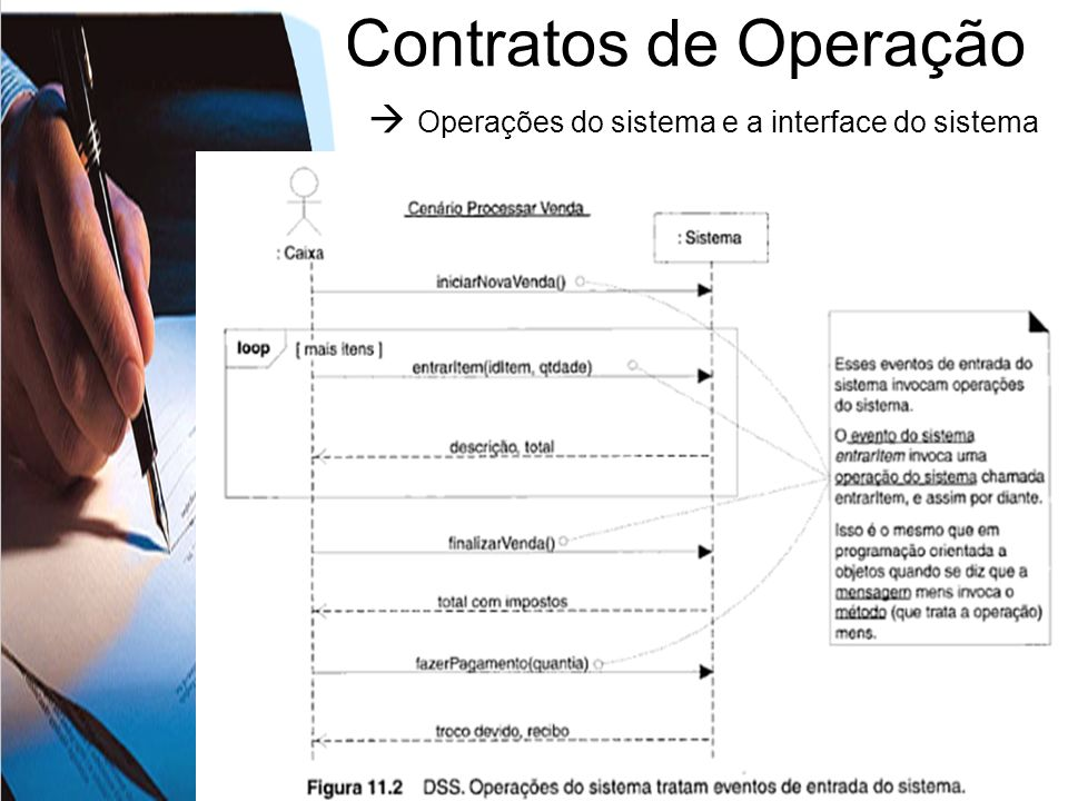  Operações do sistema e a interface do sistema