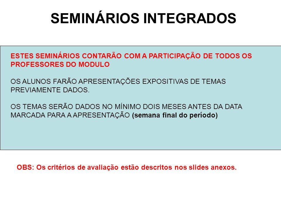 SEMINÁRIOS INTEGRADOS