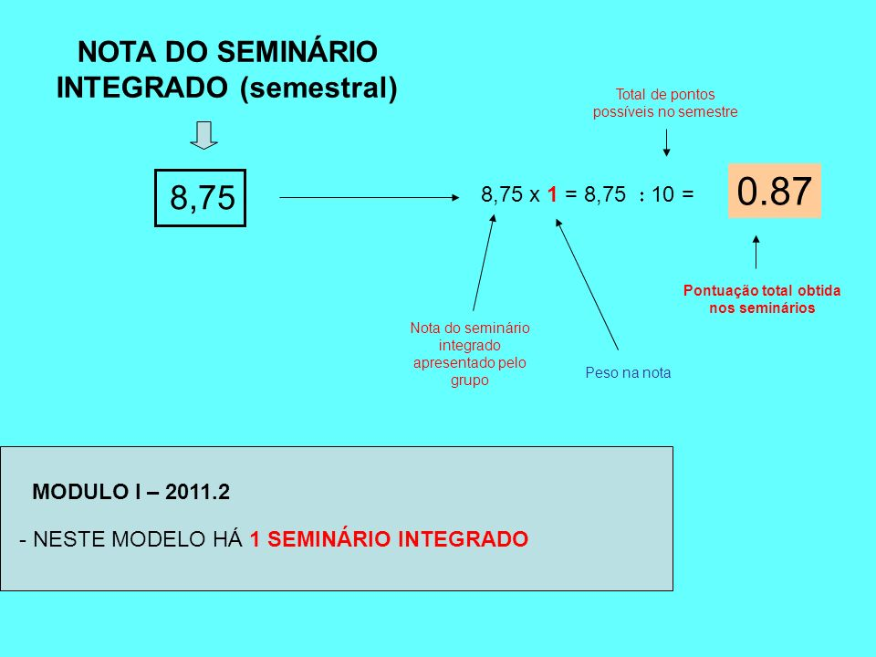 0.87 8,75 NOTA DO SEMINÁRIO INTEGRADO (semestral) 8,75 x 1 = 8,75