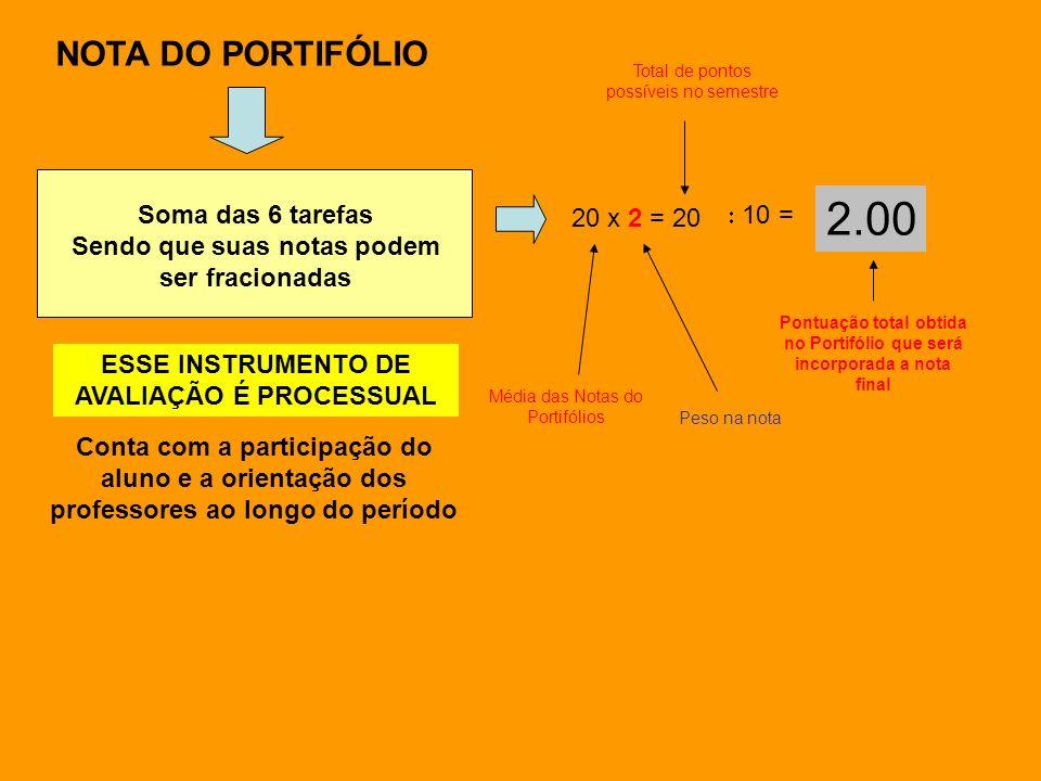2.00 NOTA DO PORTIFÓLIO Soma das 6 tarefas