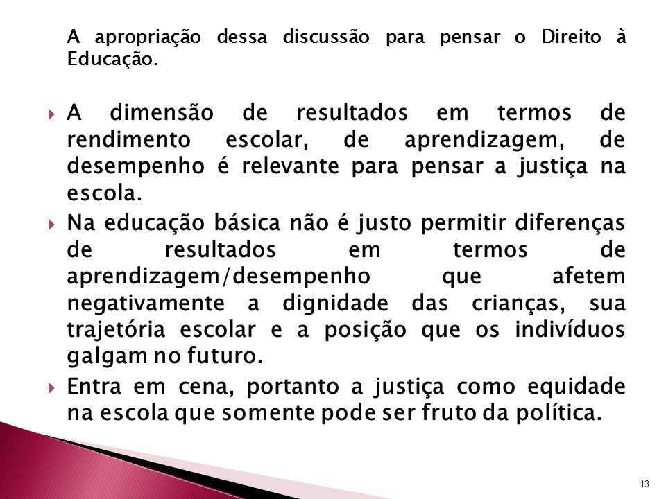 A apropriação dessa discussão para pensar o Direito à Educação.
