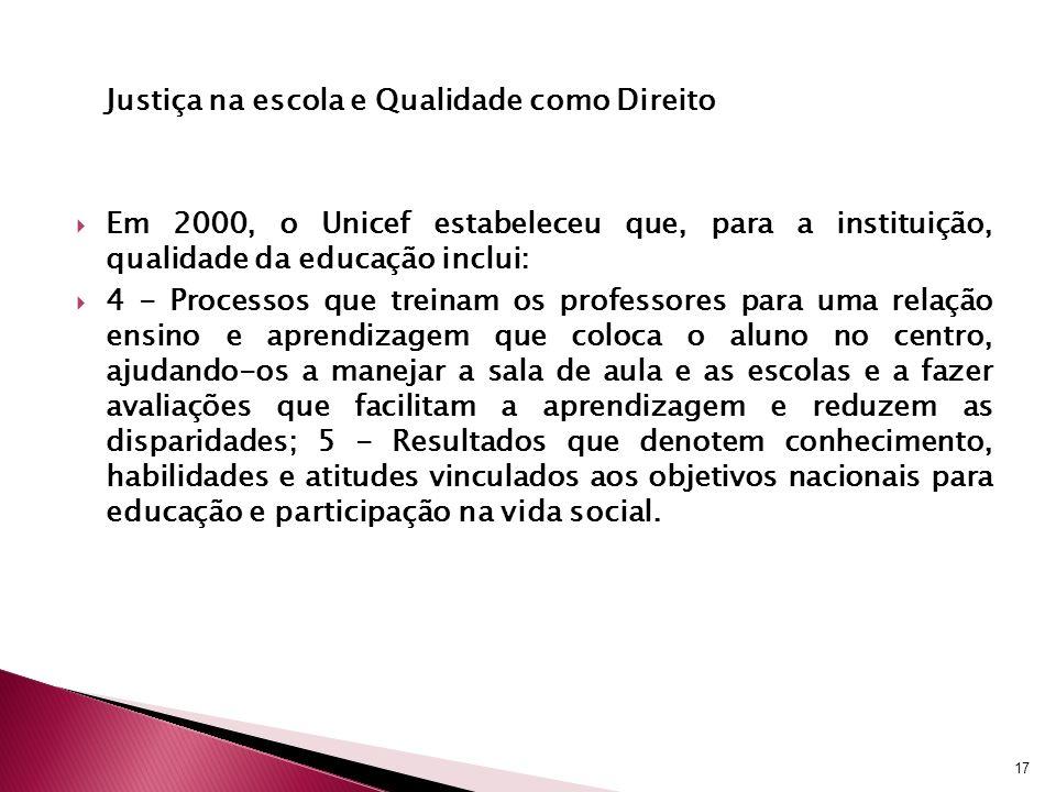 Justiça na escola e Qualidade como Direito