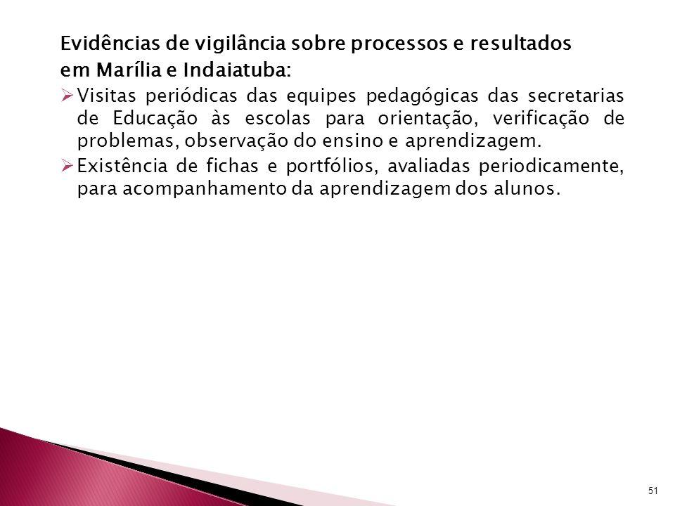 Evidências de vigilância sobre processos e resultados