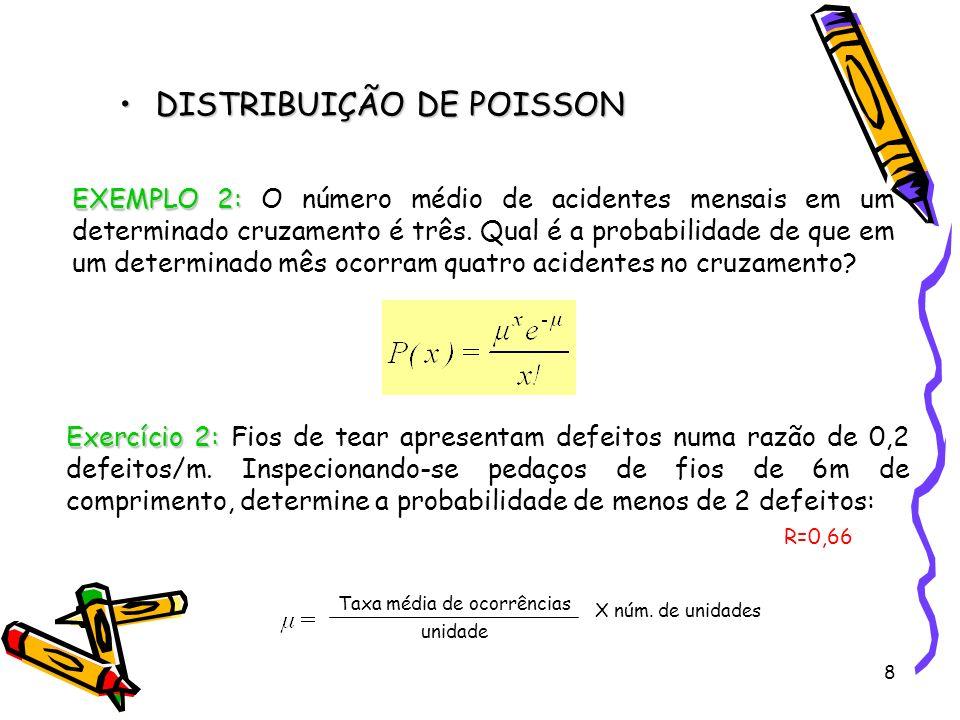 DISTRIBUIÇÃO DE POISSON